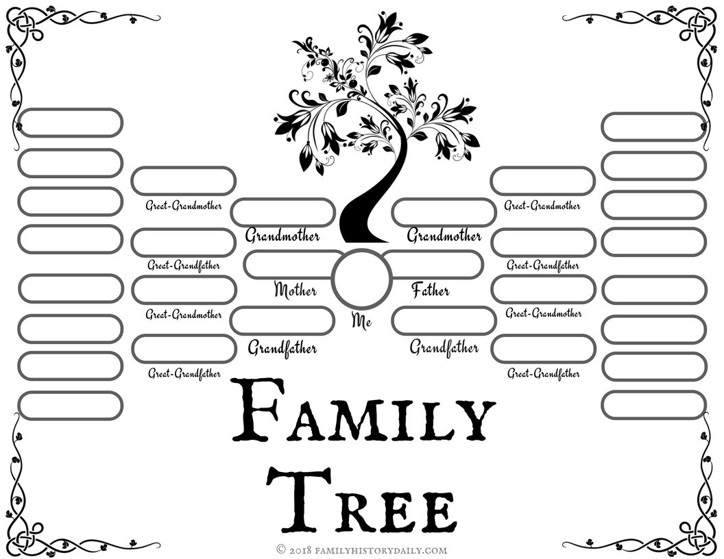 4 Free Family Tree Templates For Genealogy, Craft Or School Projects - Free Printable Family Tree Template