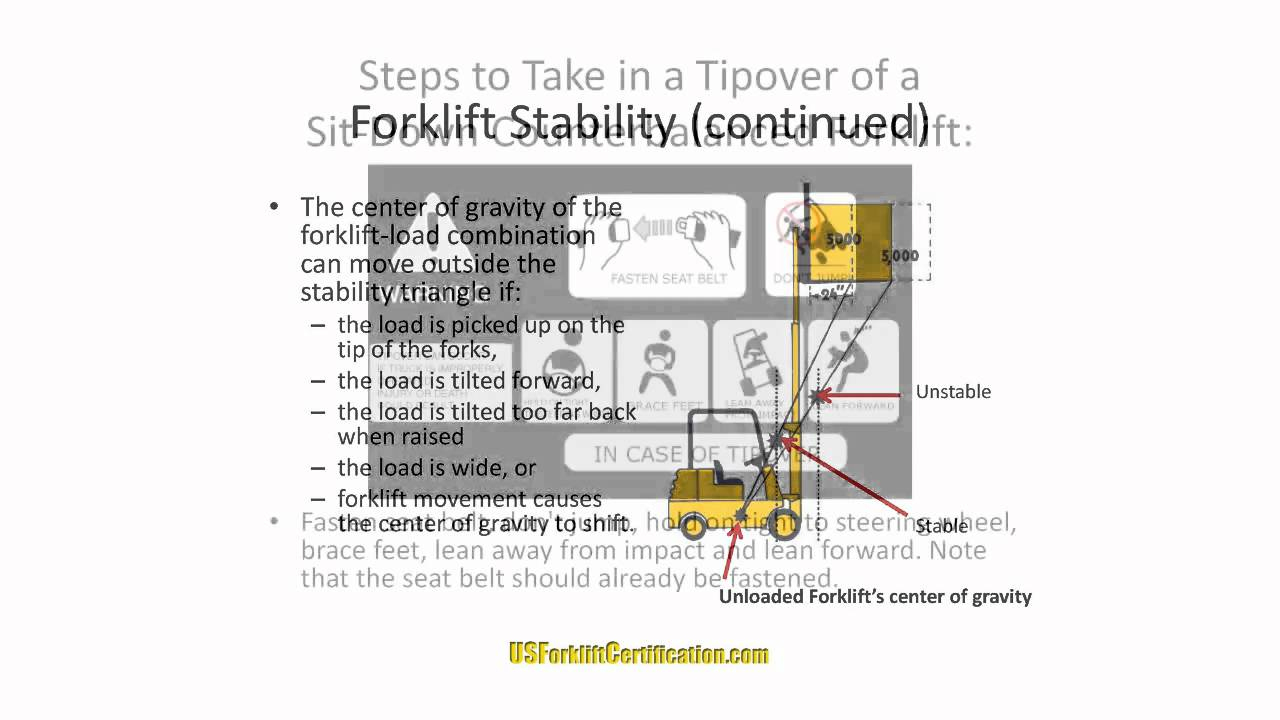 Card Copy Beautiful Free Forklift Certification   Katieroseintimates - Free Printable Forklift License Template