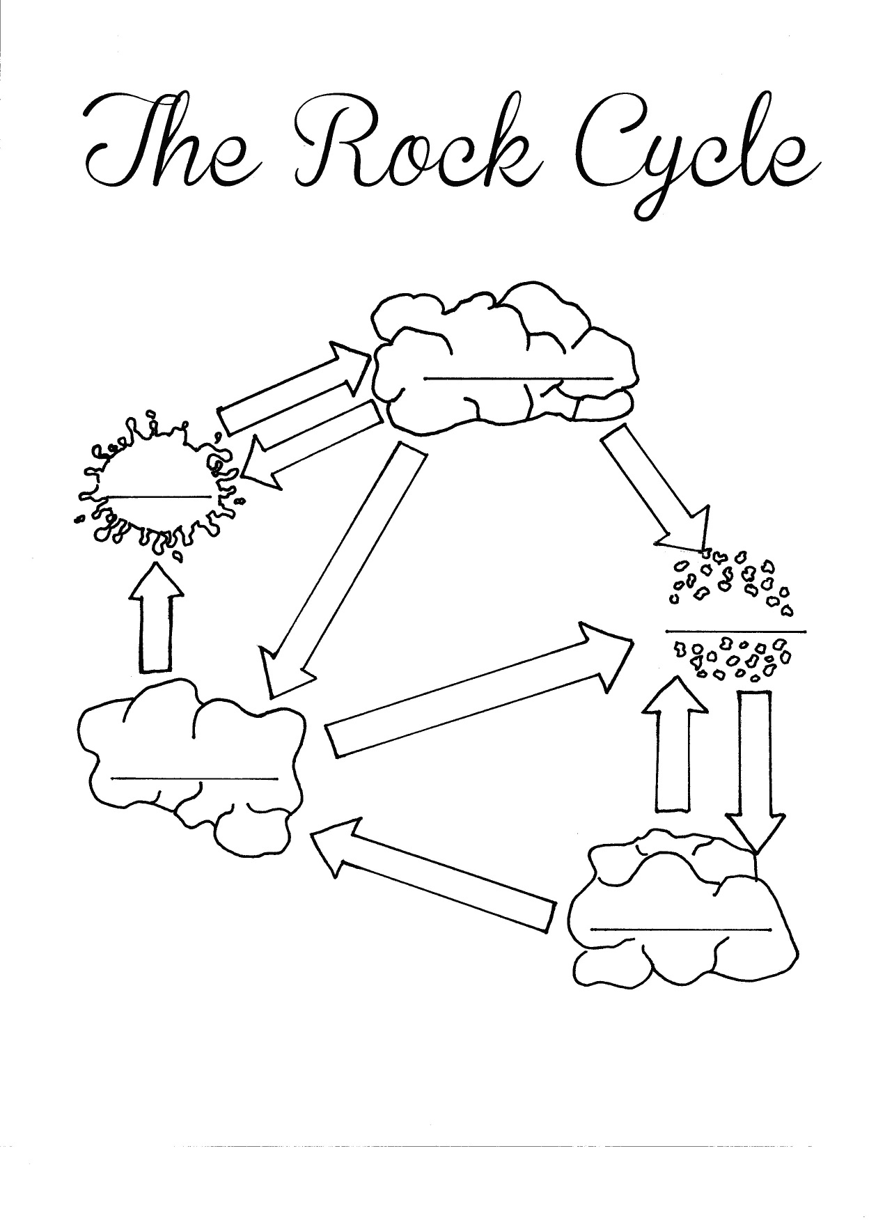 Rock Cycle Crossword Puzzle Pdf Worksheets For Kids ~ Themarketonholly - Rock Cycle Worksheets Free Printable